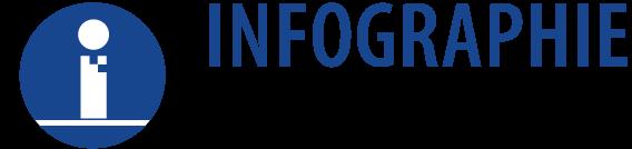 Département Infographie du Collège Ahuntsic